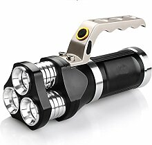 LED Handscheinwerfer, Gusspower Wasserdichte USB