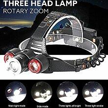 LED Kopflampe, TopTen Fan-Motive 3200Lumen Ultra Bright LED Scheinwerfer Head Light Taschenlampe für Camping Jagd Wandern und Outdoor Aktivitäten