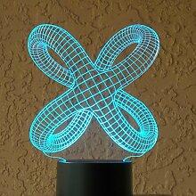 LED-Lampe Nachttischlampe Nachtlicht Tischlampe