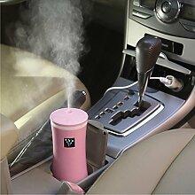 LED Nachtlicht Auto Luftbefeuchter Anionische Feuchtemessgerät 7,2 * 13,3 cm , Pink