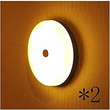 LED-Schrankbeleuchtung, Wandlampe Scheinwerfer