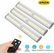LED Unterbauleuchten, 3 Pack Fernbedienung Küche