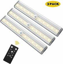 LED Unterbauleuchten, NOTENS 3 Pack Fernbedienung
