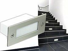 LED Wandeinbauleuchte Einbauspot für Treppen -
