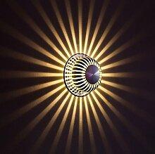 LED Wandleuchten Gang Ganglicht Hintergrund