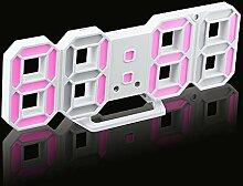 LED Wanduhr, Digital Wecker mit Temperatur / 3 einstellbare Helligkeit, Nachtmodus, Nachttischuhr (Rosa)