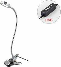 LEDMOMO LED Clip Lampe, Farbwechselbare Clip