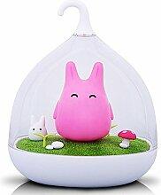 LEDMOMO Nachtlicht Lampe für Kinder, USB LED Baby