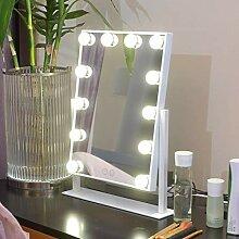 Leuchtspiegel, BadspiegelGroßer