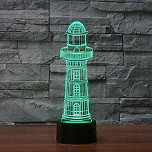 Leuchtturm 3D Lampe 7 Farbe Das Leuchtfeuer LED