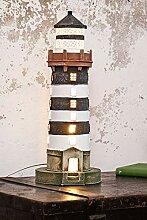 Leuchtturm Lampe Phare du Creach
