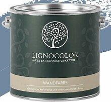 Lignocolor Wandfarbe Innenfarbe Deckenfarbe