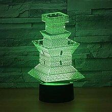 Limhua Leuchtturm 3D Lampe 7 Farben Led