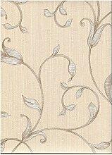 Limonta – Tapete für alle Arten von