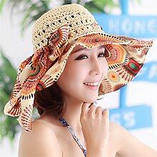 LIXIONG Sun-Hut-Damen-hohler Sommer-Sun-Sun-Hut Sonnenschutz-Sonnenhut-Sonnenschutz-Sonnenschutz-Hut Leben im Freien Hut (Farbe : A)
