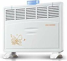LJJL Heizung, schnelle Wärme, Energieeinsparung,
