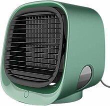 LKJHG Mini-Ventilator für den Schreibtisch,