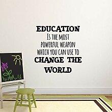 LOIUYT Diy verändern die Welt Kinderzimmer