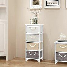Longziming - Kommode 4 Schubladen Holz - Weiß