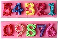 Lorsoul 0-9 Zahlen Lollipop Schimmel Silikon Sugar