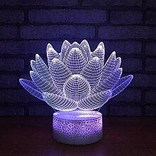 Lotus-Lampe führte