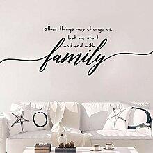 LovelyHomeWJ Beginnen und Enden mit Familie Zitat