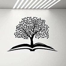 LovelyHomeWJ Bücher Wandaufkleber für