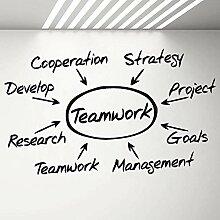 LovelyHomeWJ Büro Zitat Aufkleber Teamwork Faktor