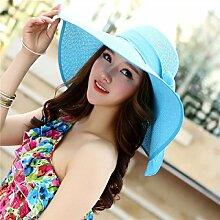 LQABW Sonnenhut Häschen Sonnen Kapuze Canopy Folding Sommer Sundress Frauen-Sonnenschutz Strand Cap,LightBlue