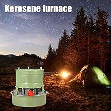 Lucky-all star Camping Kerosinofen, Winddicht