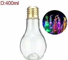 luckything Kreative Glühbirne Wasser