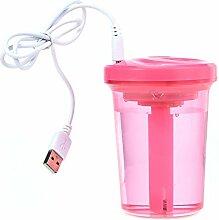 Luftbefeuchter 200ml Ultraschall Aroma Diffuser Tasse Kreativ Raumbefeuchter Humidifier USB für Haus oder Auto