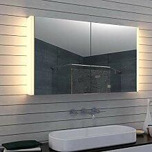 Lux-aqua Weiß Aluminium Badezimmerschrank