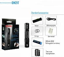 LXH/IMALENT DM21T Outdoor-Taschenlampe CREE XPL HI