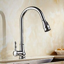 Lxj Wasserhahn Küche Fingertipp ausziehbare