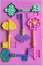 LYNCH Keys geformte Fondant-Kuchen-Form Schokoladen-Gum-Form Küchen-Backen-Werkzeuge,Rosa