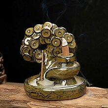 MAFYU Kreative Geschenke Weihrauch-Brenner Keramik