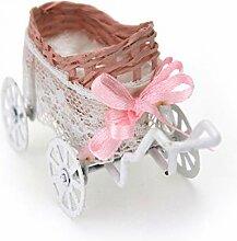 MAJGLGE Miniatur-Kinderwagen für Puppenhaus, im