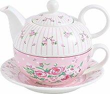Malacsa Teekanne, Porzellan-Teekanne und Tee-Set