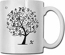 Mathematische Zeichen-Kunst-Baum mit