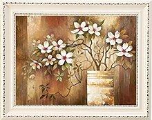 Max Home@ Im europäischen Stil Dekoration Malerei box box elektrische Strom-Verteilerkasten im Wohnzimmer Restaurant Jane europäischen Schaltkastens Gemälde zu blockieren ( Farbe : Right push , größe : 45*55cm )