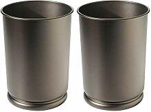 mDesign schlanker runder Metall-Mülleimer für