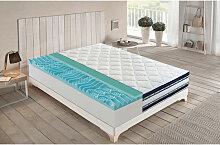 Memory Foam Matratze 140x200 mit erfrischendem Gel