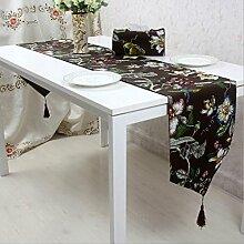 Tischlaufer Bambus Unsere Besten Gunstig Online Kaufen