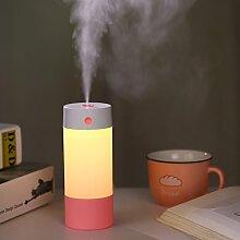 Mini-Luftbefeuchter, Nachtlicht hfan 250ml tragbar Cool Mist Ultraschall-Luftbefeuchter für Nacht Licht Modus, USB und Flüsterleiser für Baby-Schlafzimmer Büro Home Auto, rose, Mini 2.00 watts