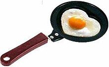 Mini Omelette Pan Frühstück Omelette Pan Cartoon