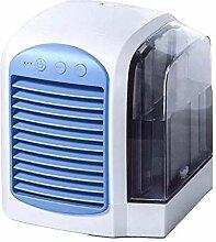 Mini-Ventilator, Kleiner