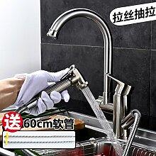MNLMJ Waschbecken Wasserhähne Multifunktions