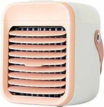 Mobile Klimageräte– Luftkühler mit