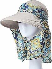 Mode Sonnenhut Weiblicher Sommer-Sonnenschutz-Kappe Faltbarer wilder Sommer-Sun-Hut-Spielraum Großer entlang des Hutes Gute Qualität A +++ ( Farbe : 2 )